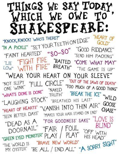 Shakespeare phrases
